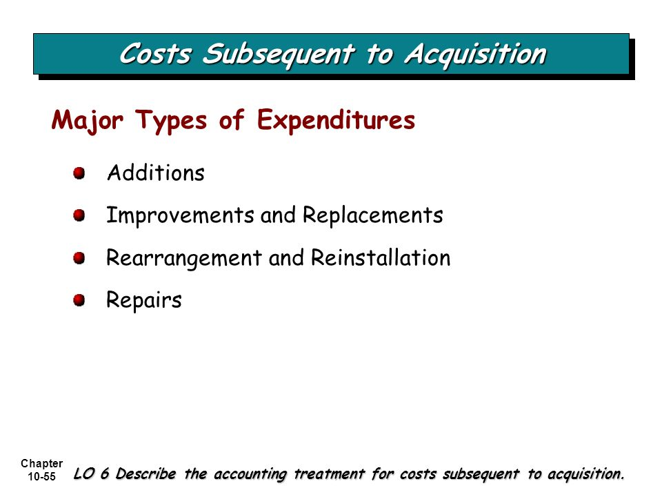 Costs Subsequent to Acquisition
