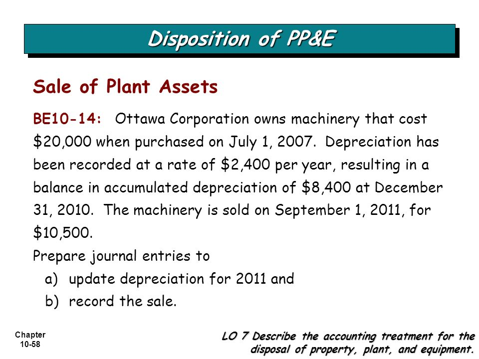 Disposition of PP&E Sale of Plant Assets