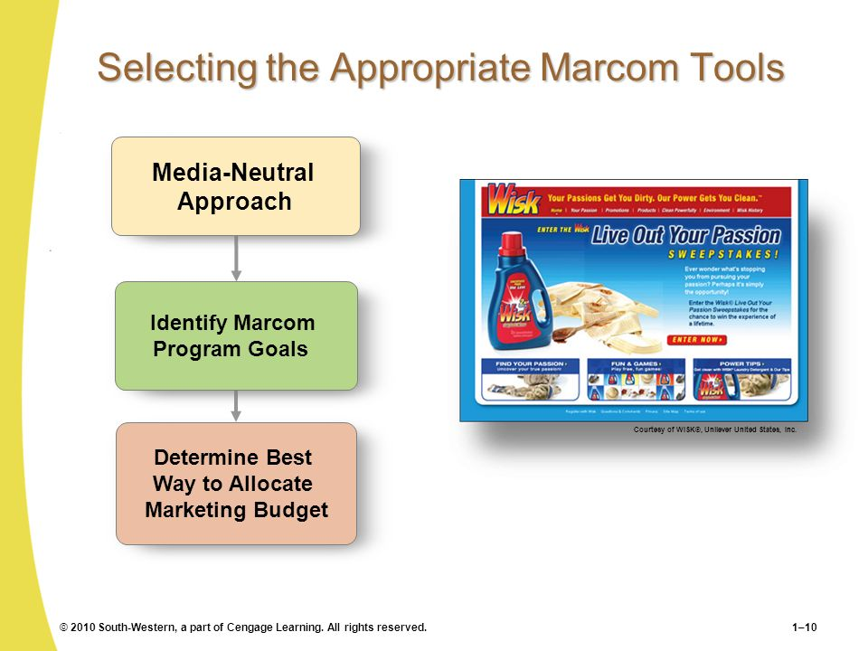Selecting the Appropriate Marcom Tools