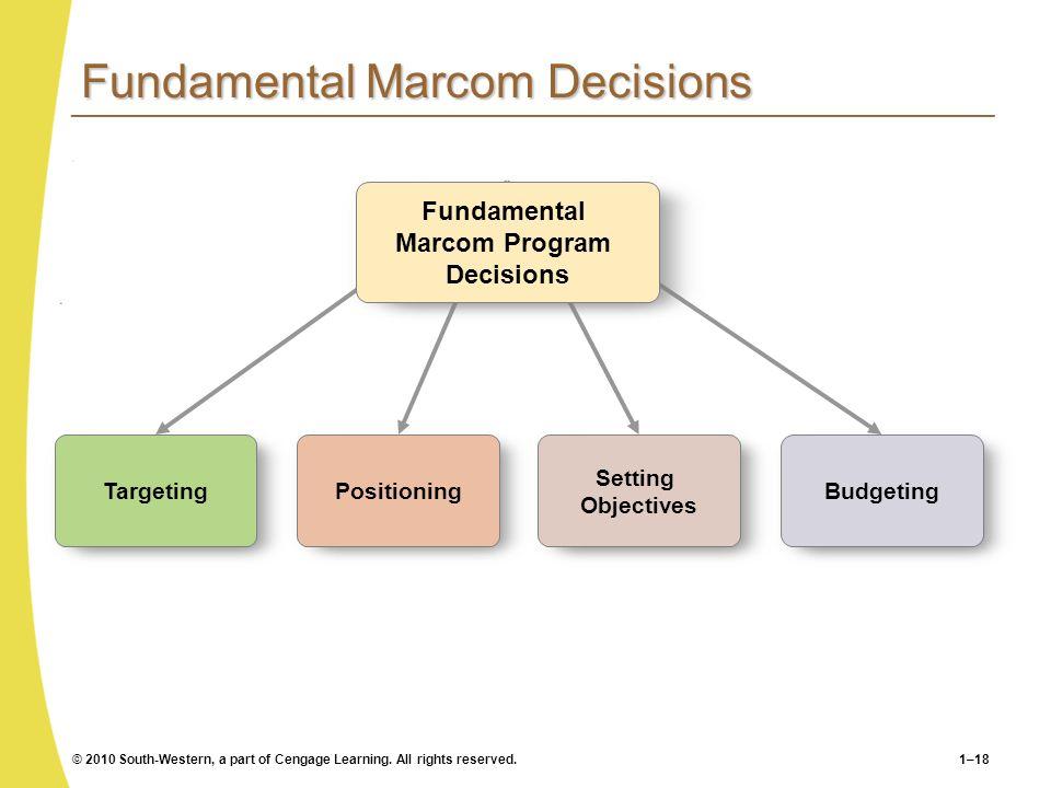 Fundamental Marcom Decisions
