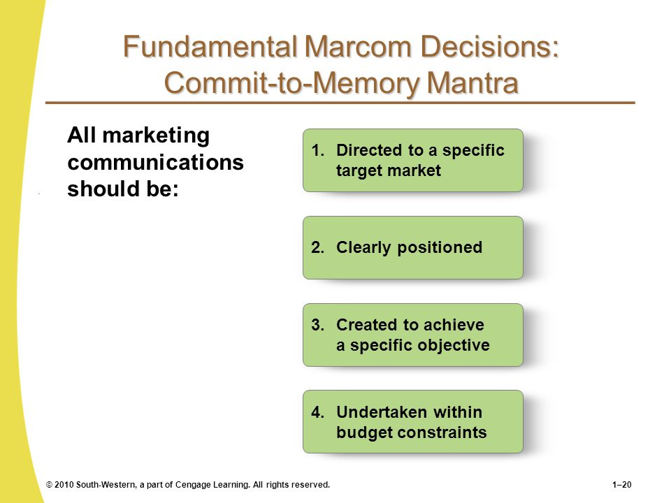 Fundamental Marcom Decisions: Commit-to-Memory Mantra