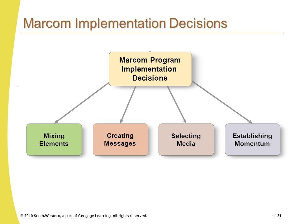 Marcom Implementation Decisions