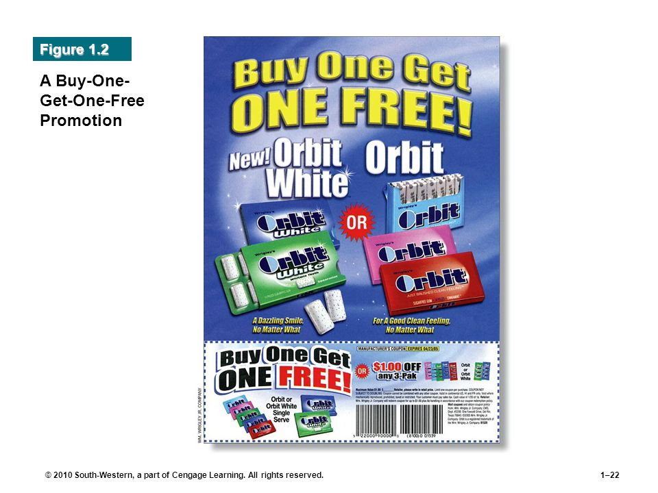 A Buy-One-Get-One-Free Promotion