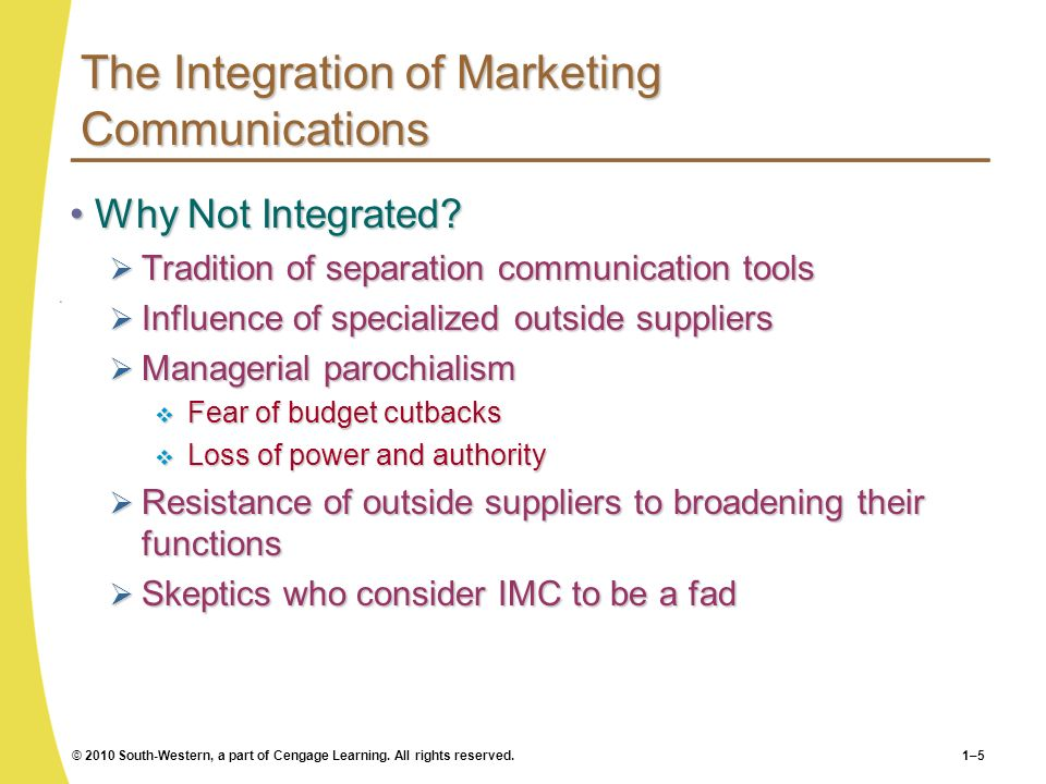 The Integration of Marketing Communications