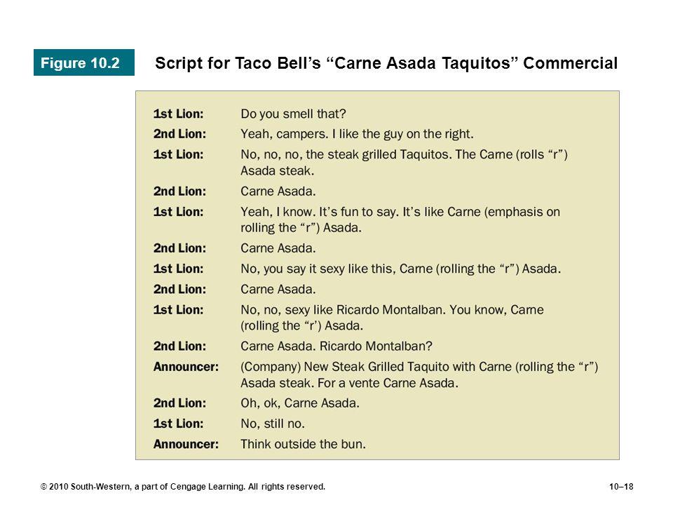 Script for Taco Bell's Carne Asada Taquitos Commercial