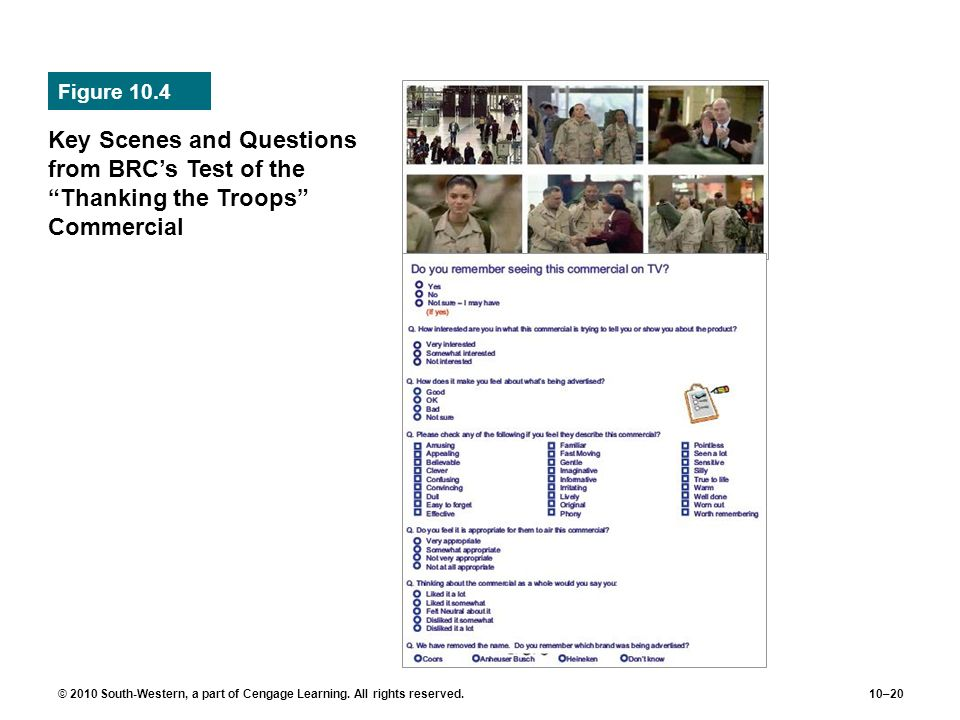 Figure 10.4 Key Scenes and Questions from BRC's Test of the Thanking the Troops Commercial.