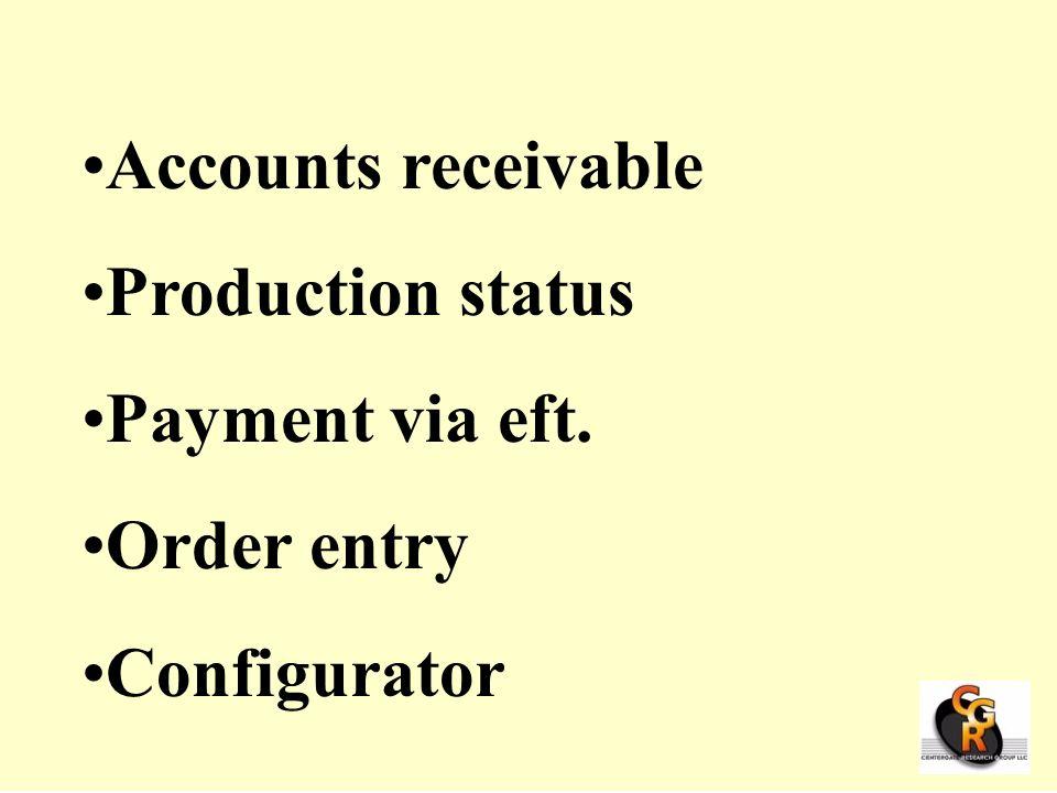 Accounts receivable Production status Payment via eft. Order entry Configurator