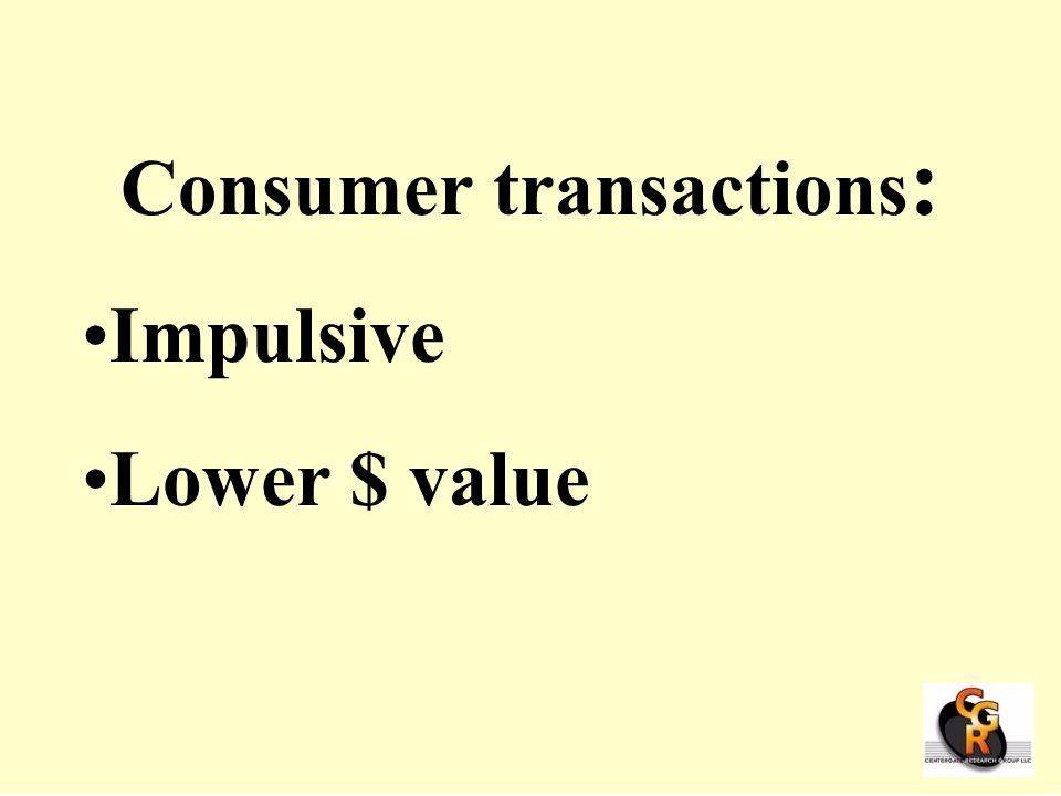 Consumer transactions: