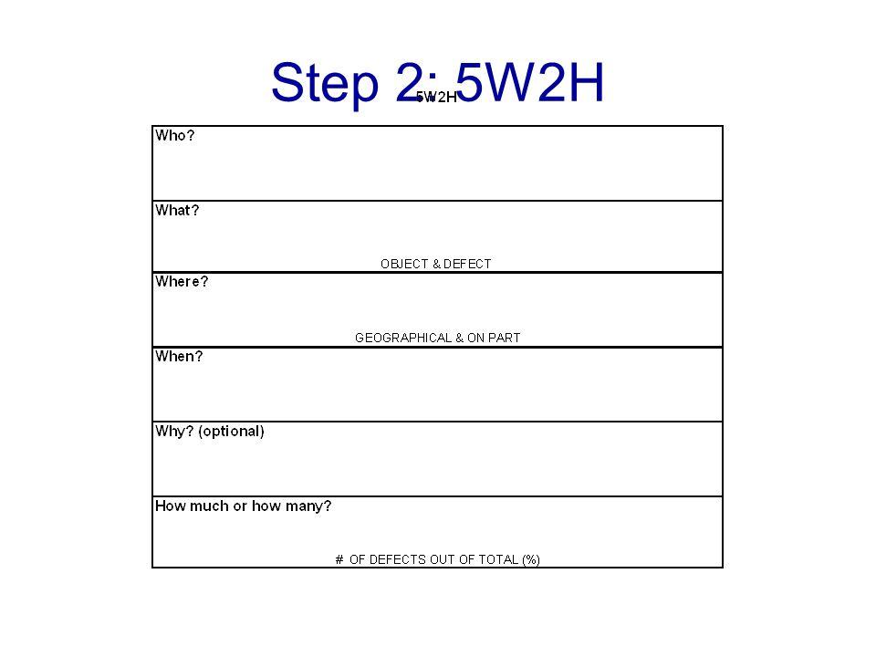 Step 2: 5W2H