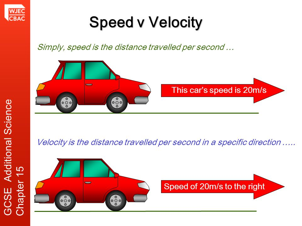 Speed v Velocity GCSE Additional Science Chapter 15