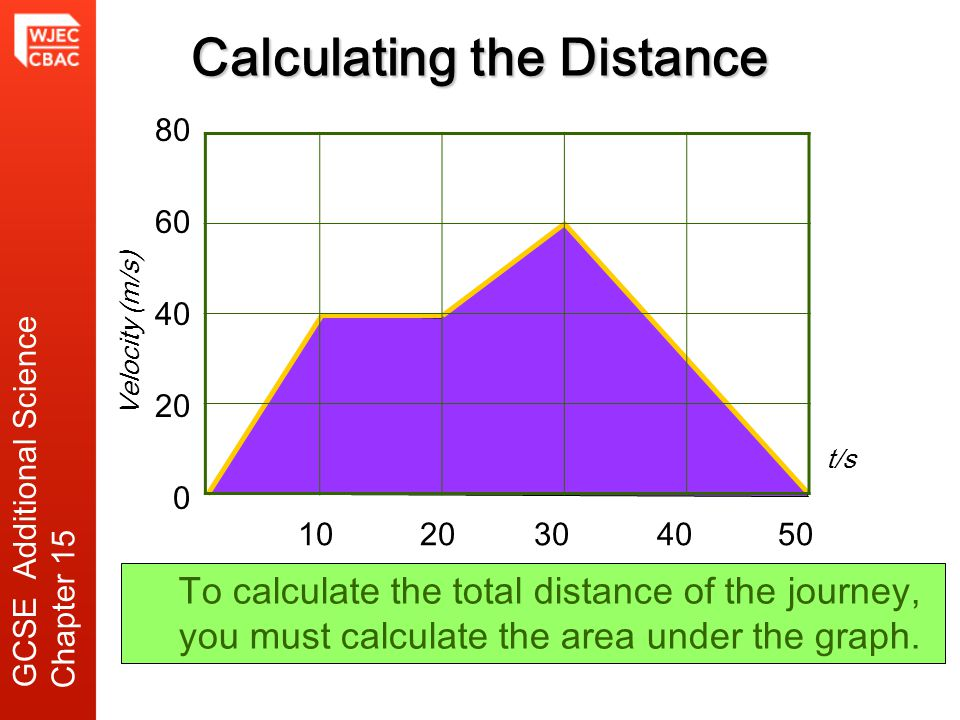 Calculating the Distance