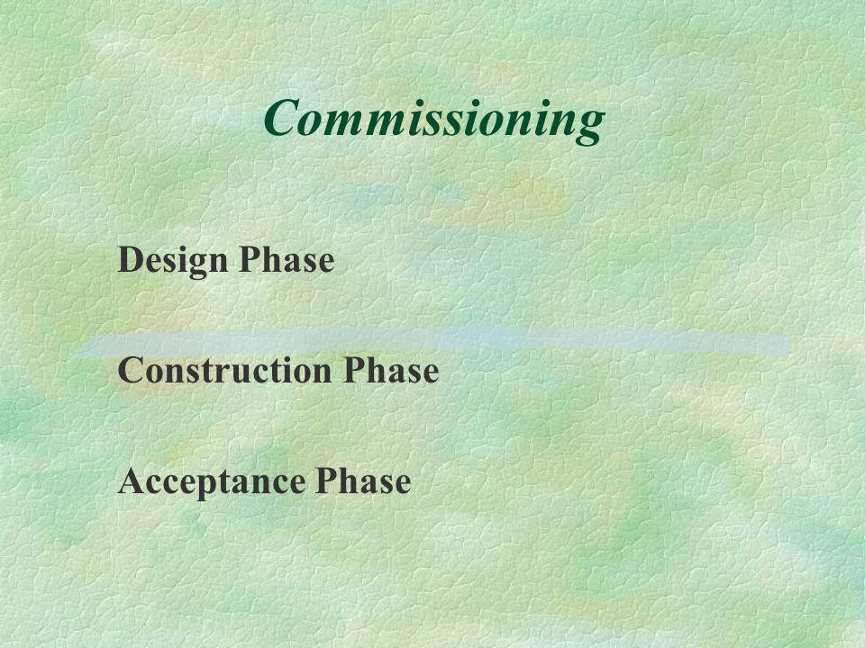 Design Phase Construction Phase Acceptance Phase
