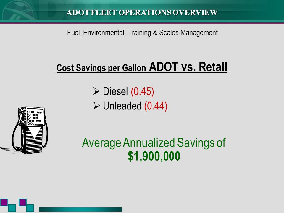 Cost Savings per Gallon ADOT vs. Retail