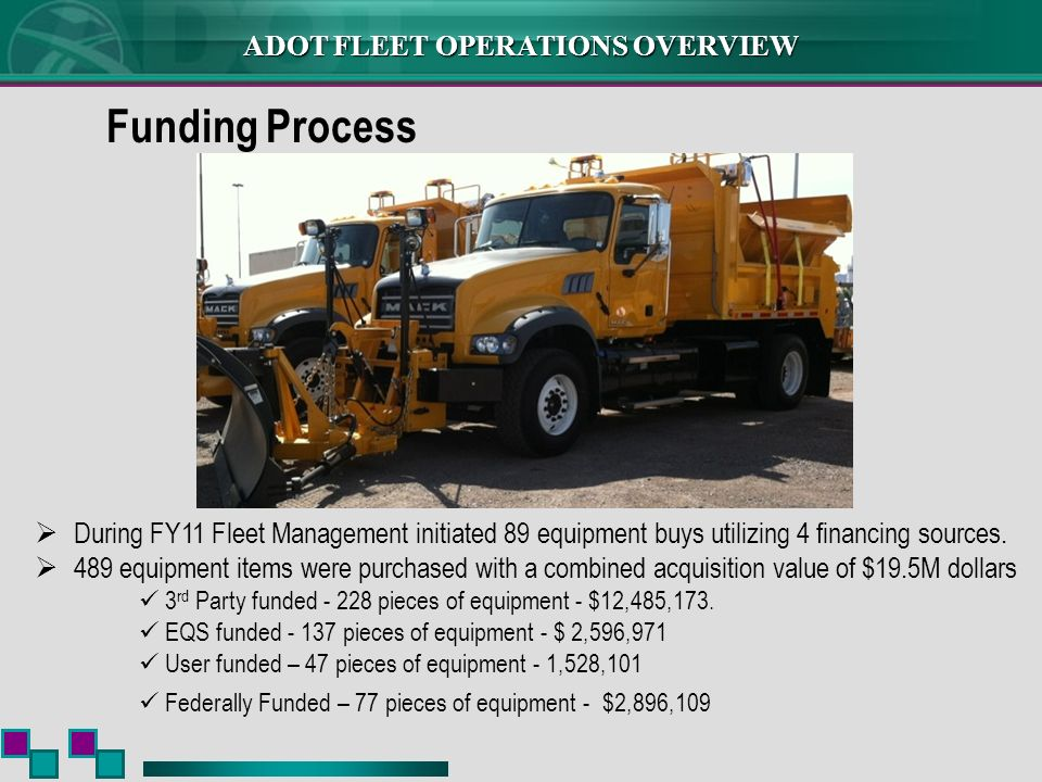 Funding Process During FY11 Fleet Management initiated 89 equipment buys utilizing 4 financing sources.