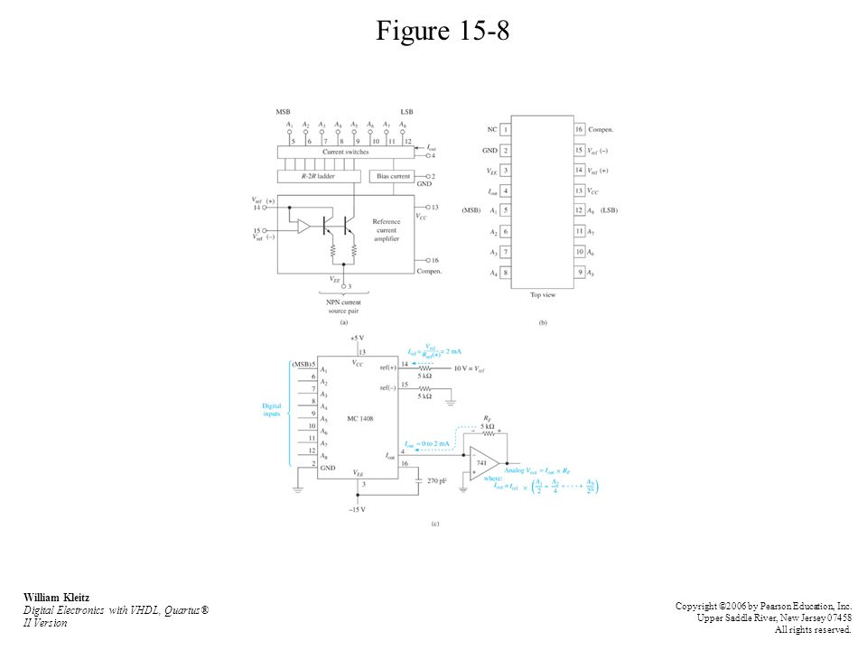 Figure 15-8 William Kleitz Digital Electronics with VHDL, Quartus® II Version.