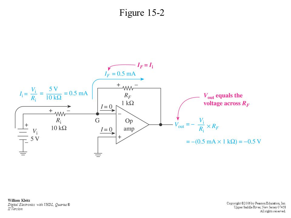 Figure 15-2 William Kleitz Digital Electronics with VHDL, Quartus® II Version.