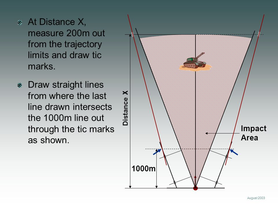 At Distance X, measure 200m out from the trajectory limits and draw tic marks.