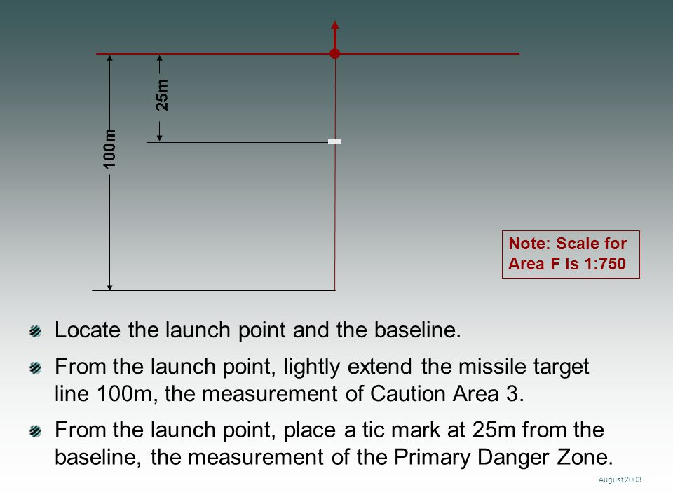 Locate the launch point and the baseline.