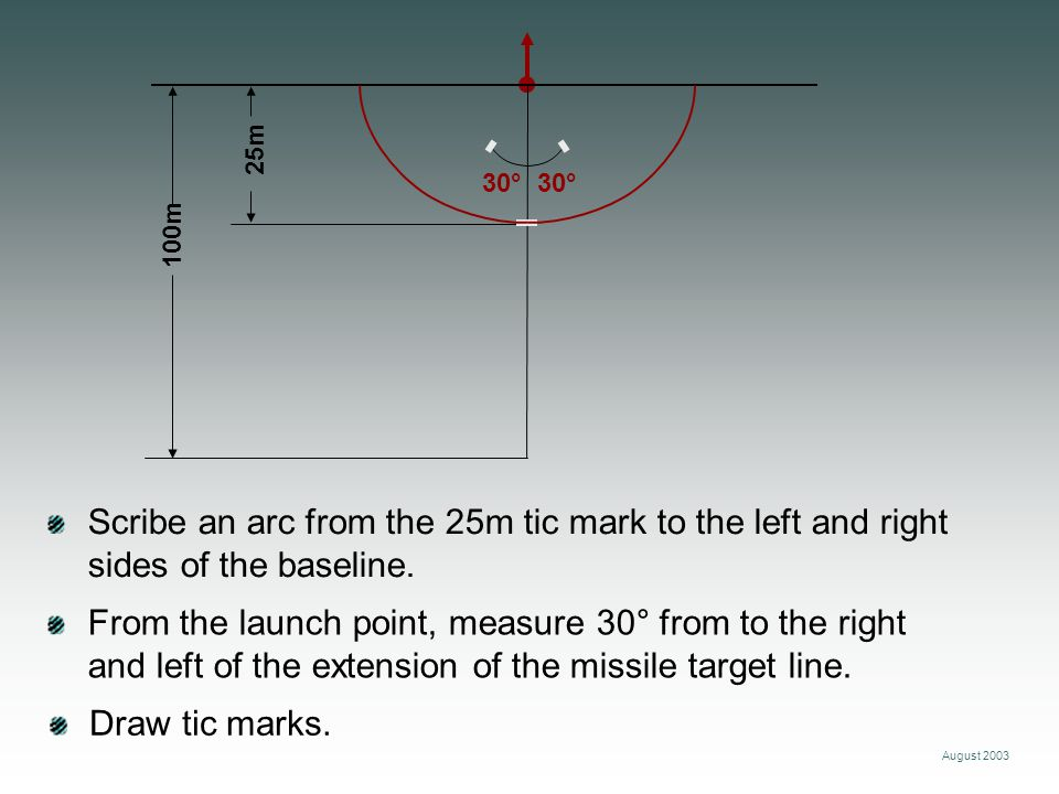 100m 25m. 30° 30° Scribe an arc from the 25m tic mark to the left and right sides of the baseline.