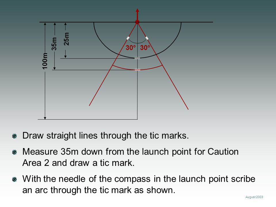 Draw straight lines through the tic marks.