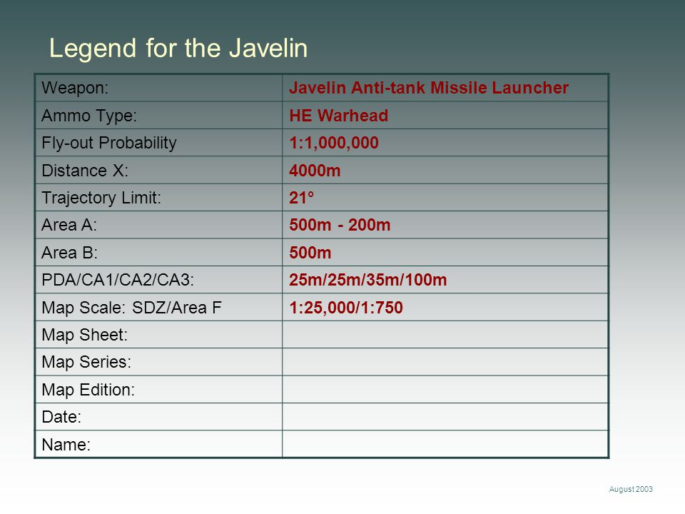 Legend for the Javelin Weapon: Javelin Anti-tank Missile Launcher