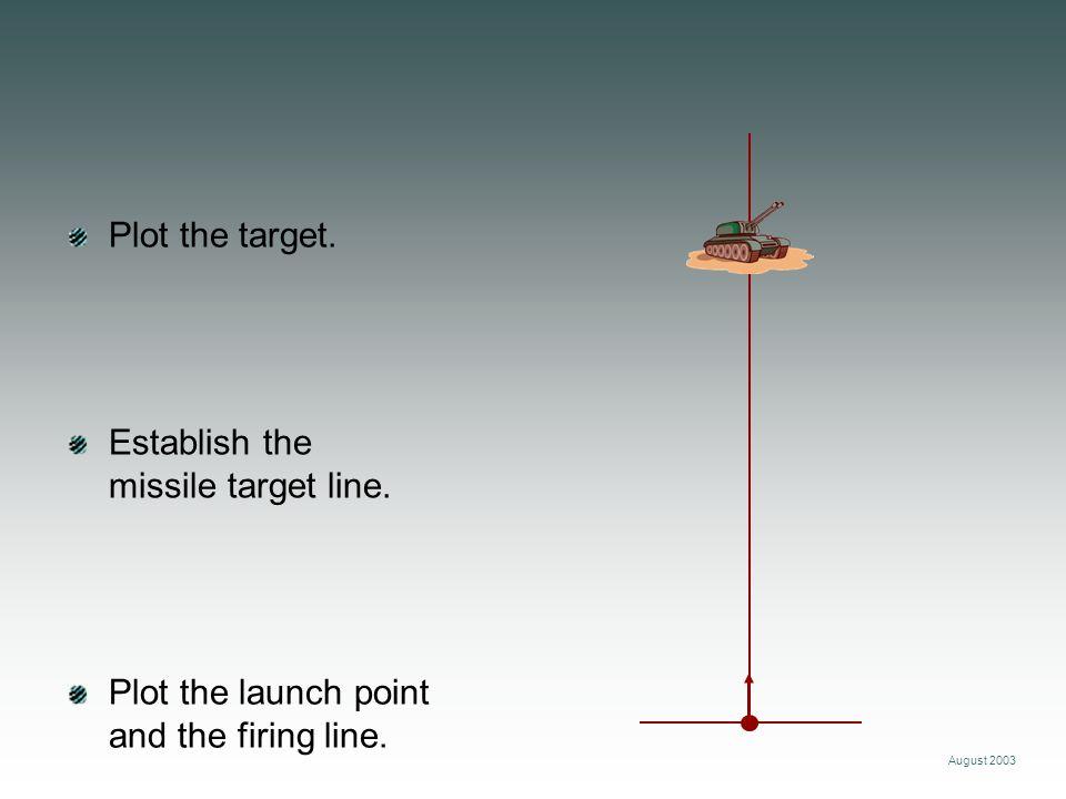 Establish the missile target line.