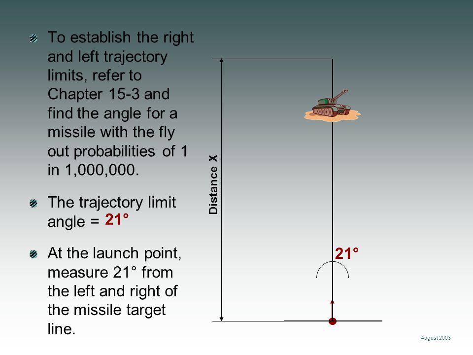 The trajectory limit angle = 21°