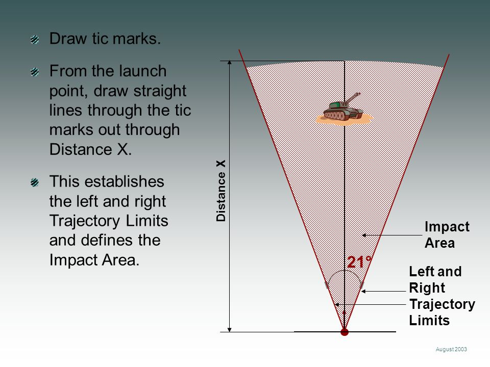 Draw tic marks. From the launch point, draw straight lines through the tic marks out through Distance X.