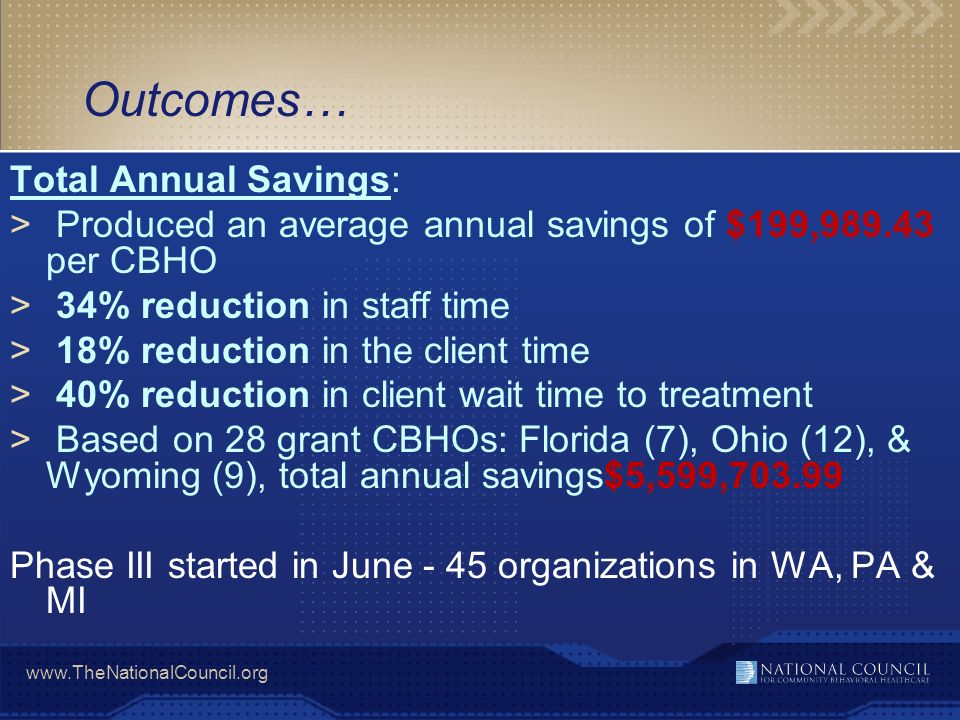 Outcomes… Total Annual Savings: