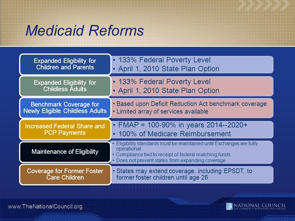 Medicaid Reforms 133% Federal Poverty Level