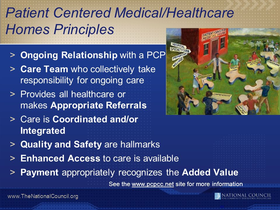 Patient Centered Medical/Healthcare Homes Principles