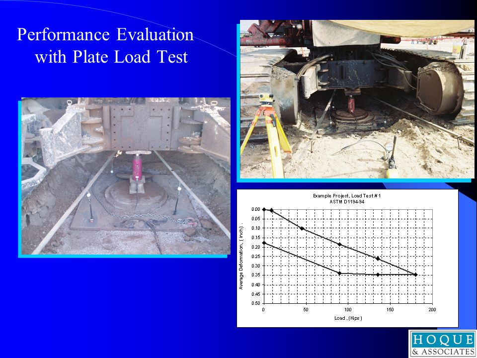 Performance Evaluation with Plate Load Test