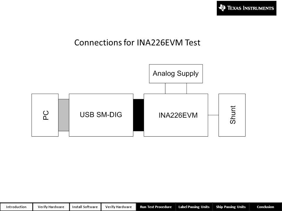 Connections for INA226EVM Test