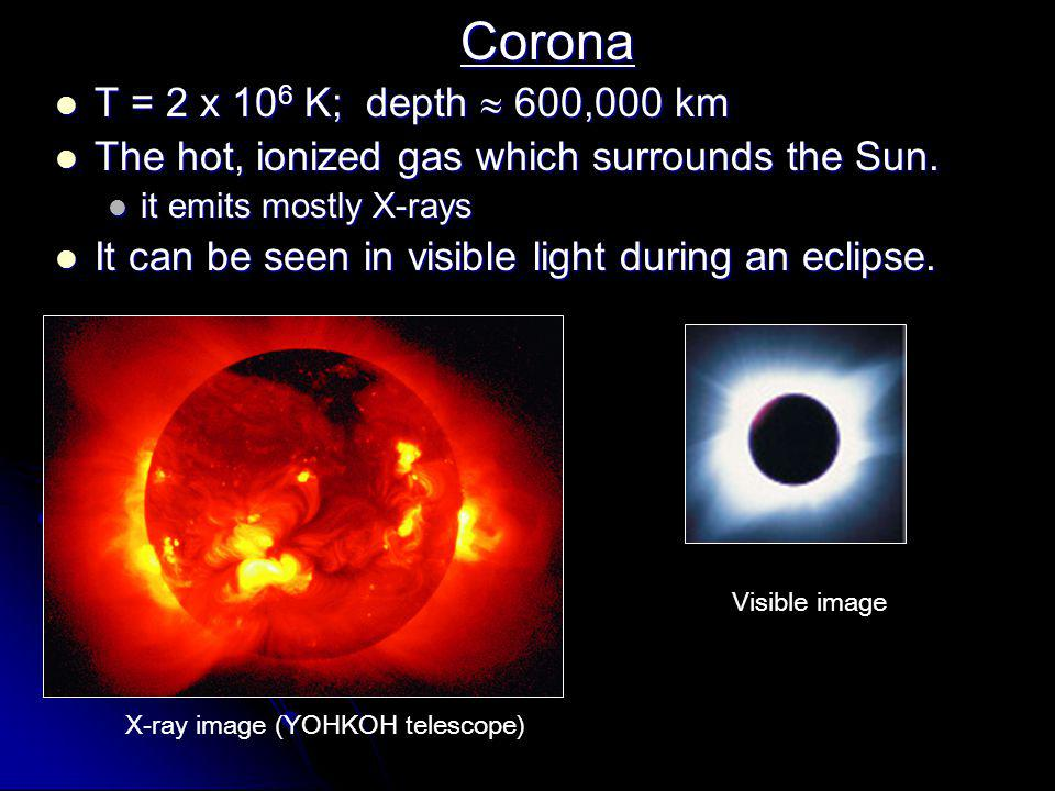 Corona T = 2 x 106 K; depth  600,000 km. The hot, ionized gas which surrounds the Sun. it emits mostly X-rays.