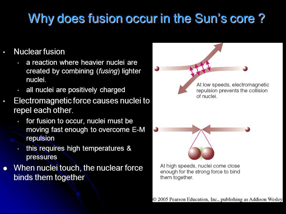 Why does fusion occur in the Sun's core