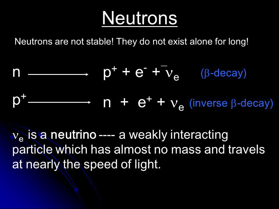 Neutrons n p+ + e- + e p+ n + e+ + e ¯