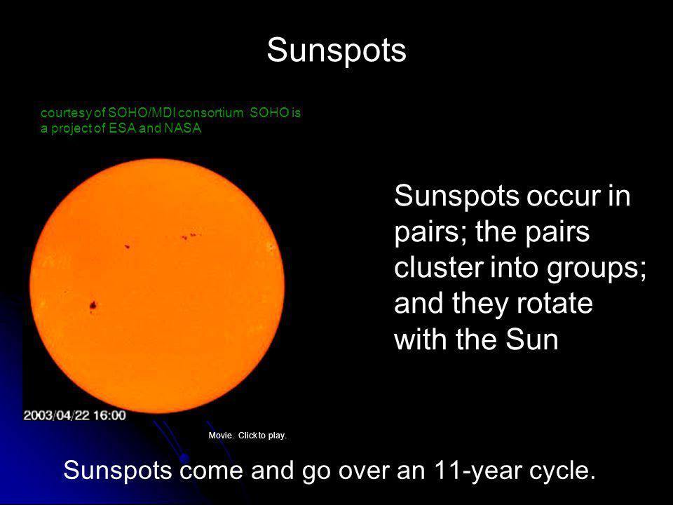 Sunspots courtesy of SOHO/MDI consortium SOHO is a project of ESA and NASA.