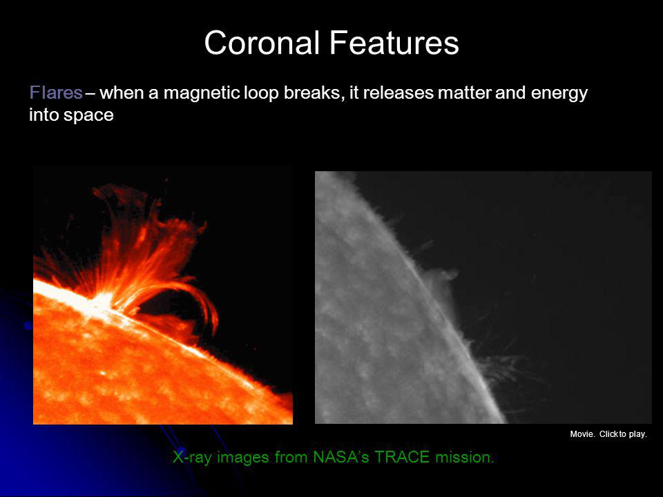 Coronal Features Flares – when a magnetic loop breaks, it releases matter and energy into space. Movie. Click to play.