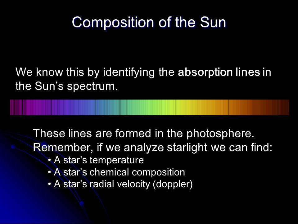 Composition of the Sun We know this by identifying the absorption lines in the Sun's spectrum. These lines are formed in the photosphere.