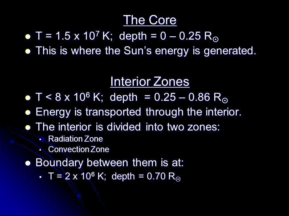 The Core Interior Zones T = 1.5 x 107 K; depth = 0 – 0.25 R