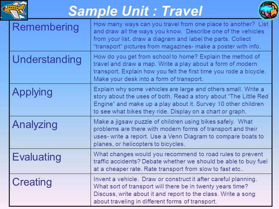 Sample Unit : Travel Remembering Understanding Applying Analyzing