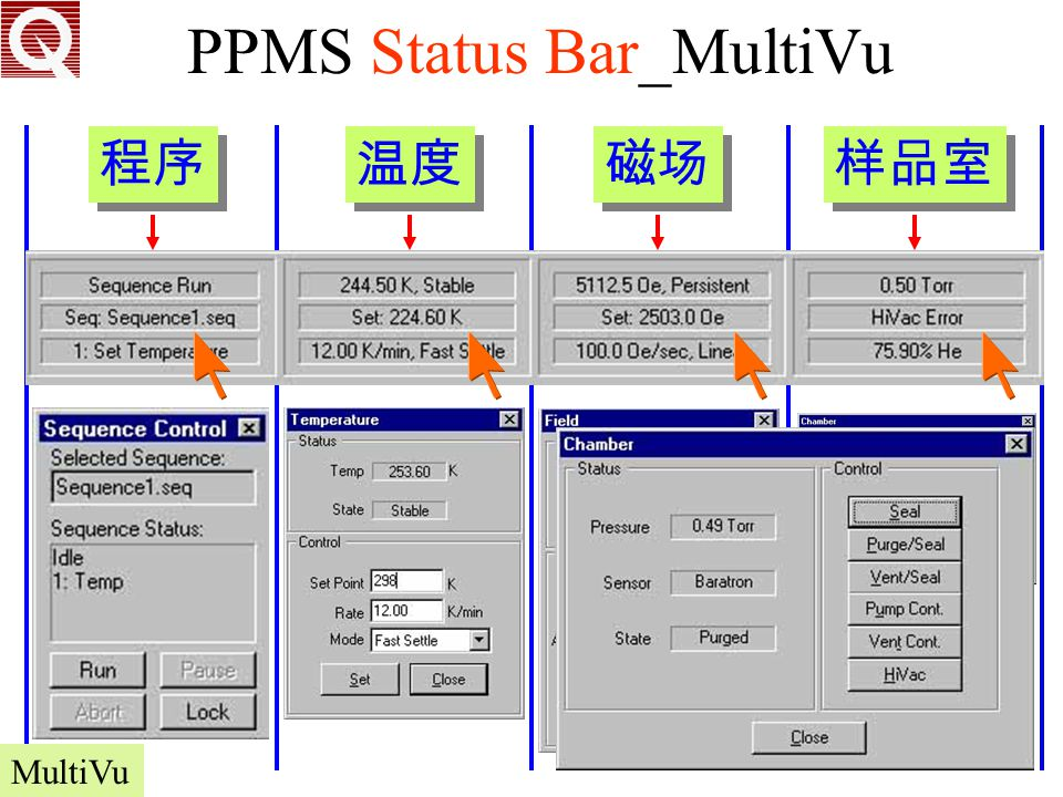 PPMS Status Bar_MultiVu