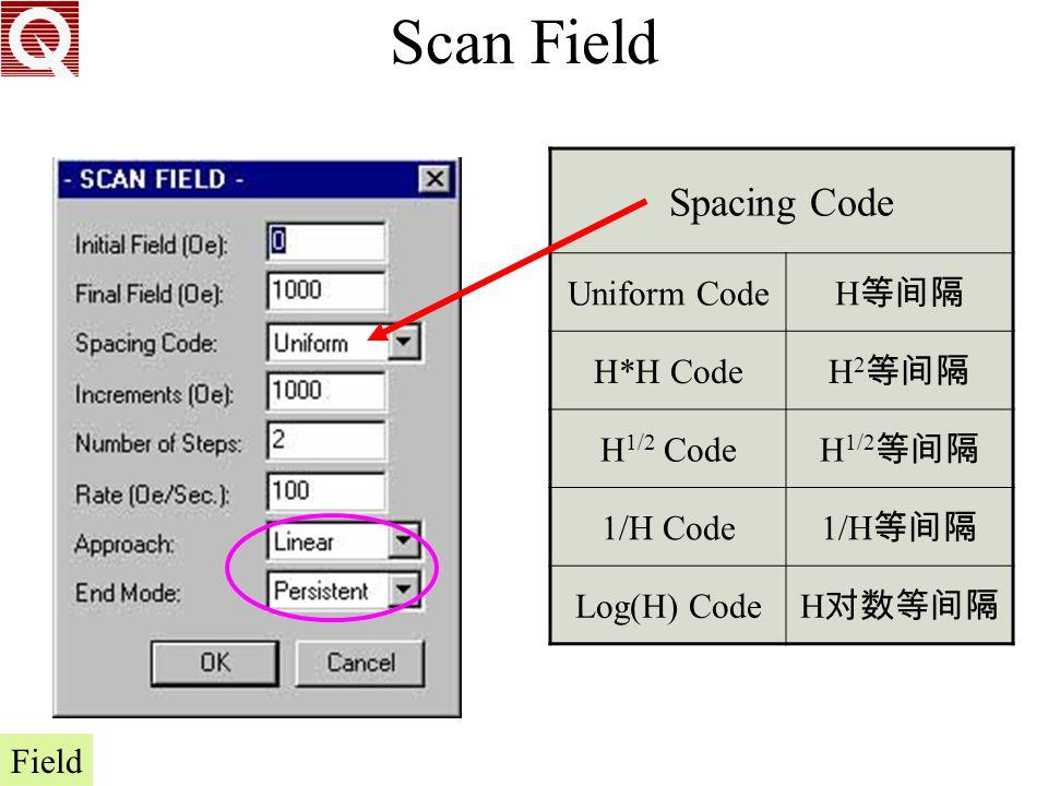 Scan Field Spacing Code Uniform Code H等间隔 H*H Code H2等间隔 H1/2 Code