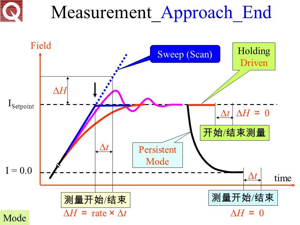 Measurement_Approach_End
