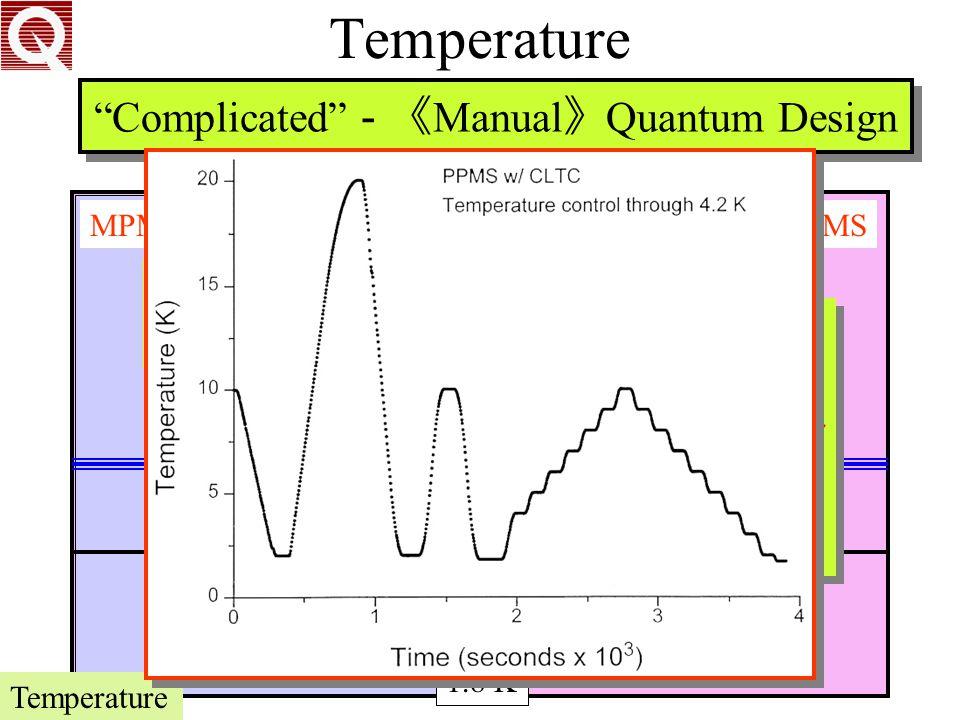 Complicated -《Manual》Quantum Design