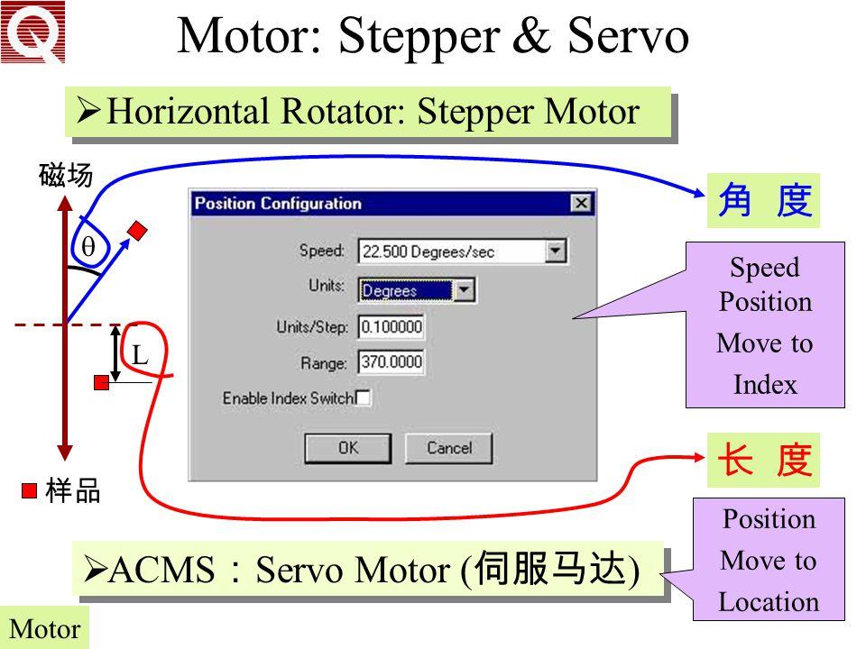 Motor: Stepper & Servo Horizontal Rotator: Stepper Motor 角 度 长 度