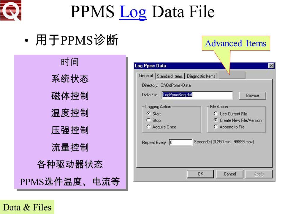 PPMS Log Data File 用于PPMS诊断 Advanced Items 时间 系统状态 磁体控制 温度控制 压强控制 流量控制