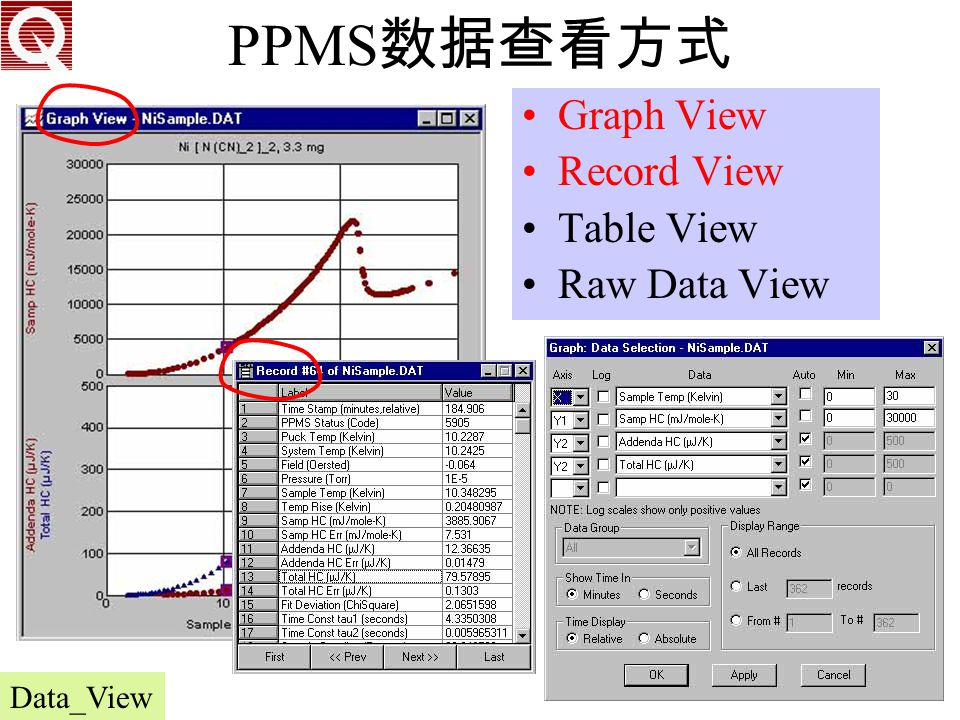PPMS数据查看方式 Graph View Record View Table View Raw Data View Data_View
