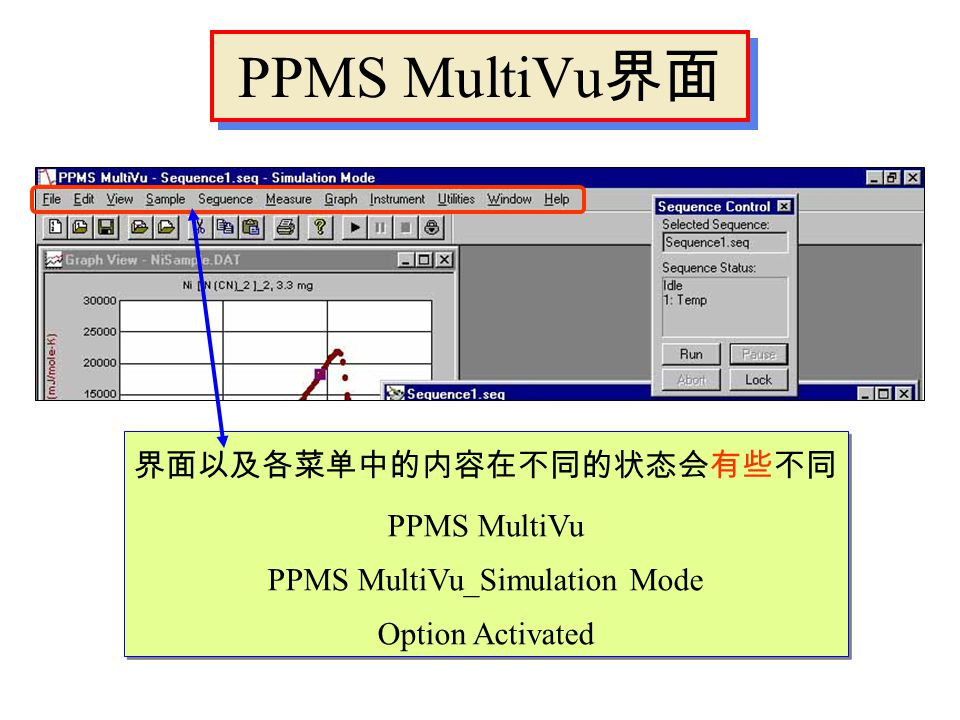 PPMS MultiVu界面 界面以及各菜单中的内容在不同的状态会有些不同 PPMS MultiVu