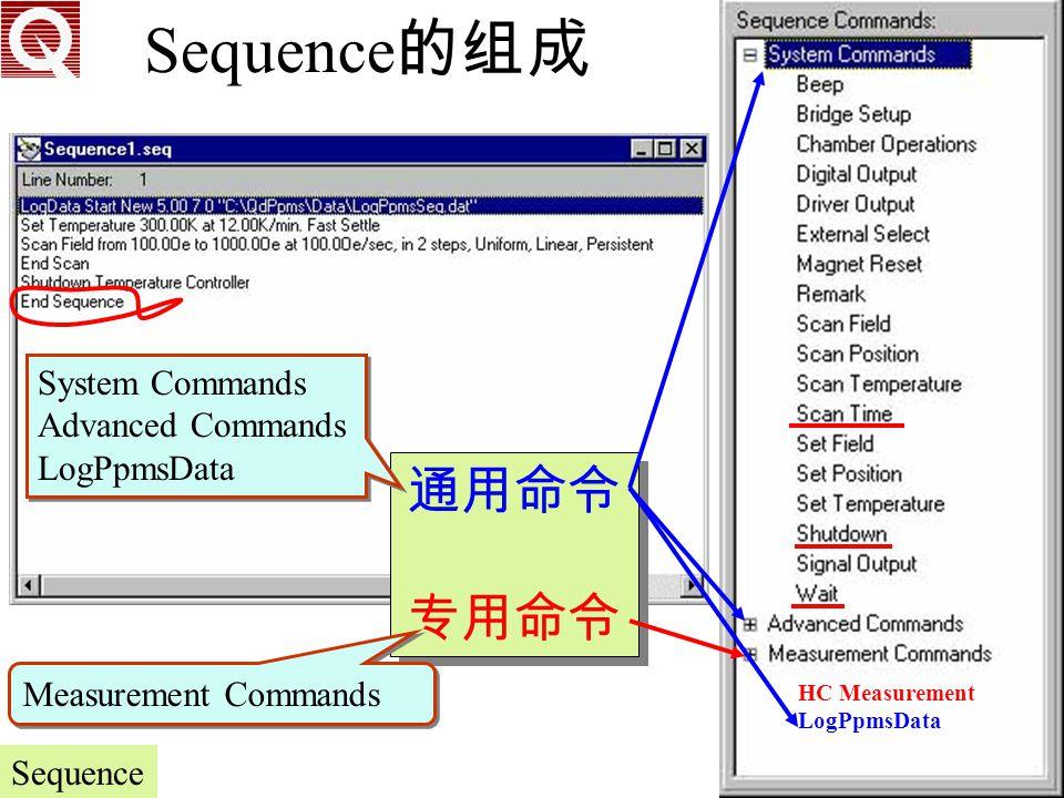 Sequence的组成 通用命令 专用命令 System Commands Advanced Commands LogPpmsData
